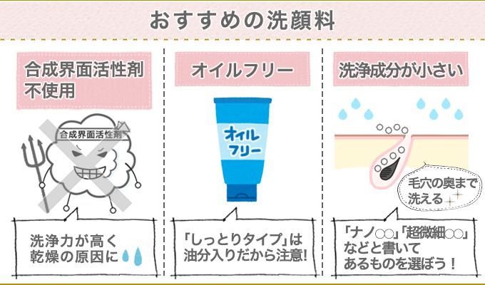 鼻ニキビケアにおすすめの洗顔料