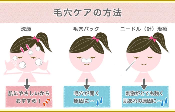 毛穴ケアの方法