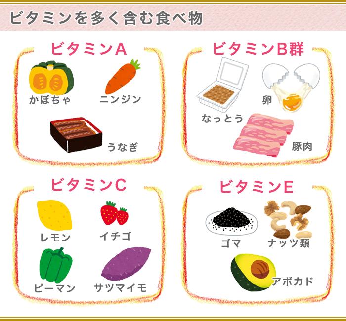 ビタミン 食べ物