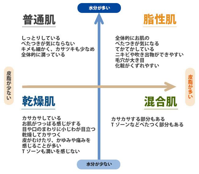 hadashitsu_type