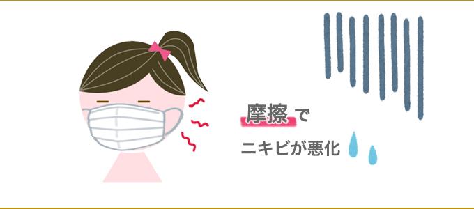 マスク摩擦