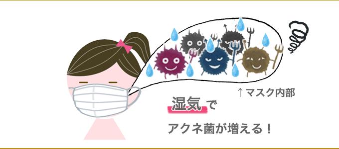 マスク アクネ菌
