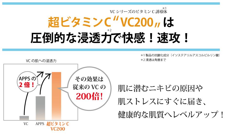 VC-shintouryoku