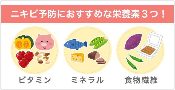 ニキビ予防におすすめの食べ物
