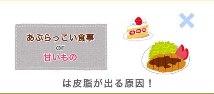 ニキビダニ 食事