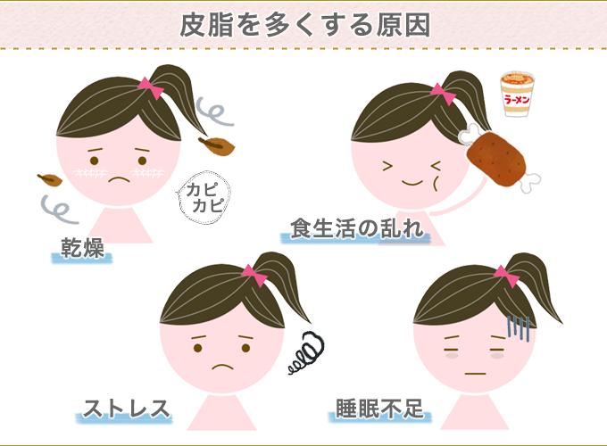 眉ニキビの原因:皮脂が多い