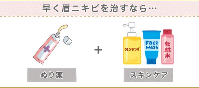 眉ニキビを治すなら塗り薬×スキンケア