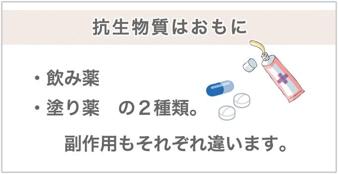 抗生物質は飲み薬と塗り薬の2種類