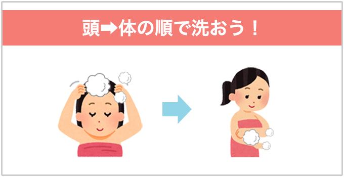 体を洗う順番