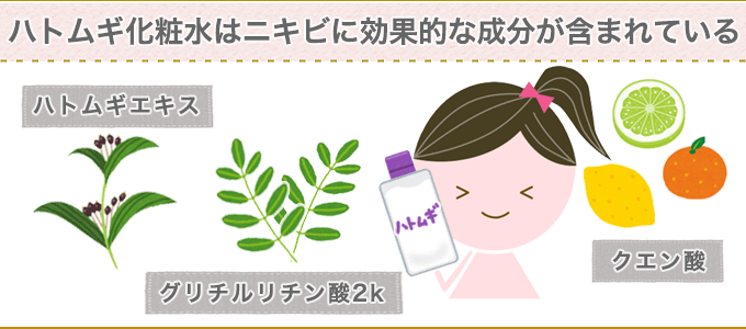 ハトムギ化粧水 成分