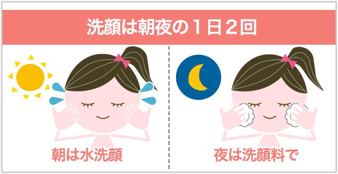 洗顔は朝と夜