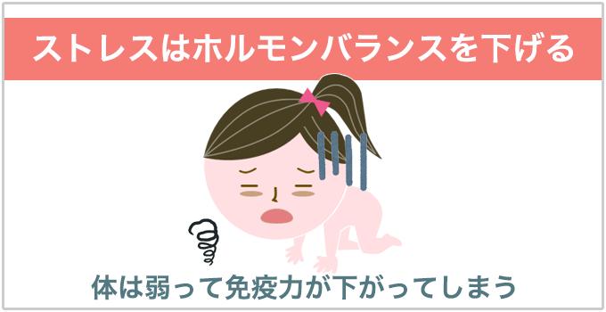 鼻の穴ニキビ ストレス ホルモンバランス
