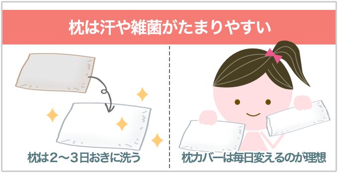 頭皮ニキビ 枕