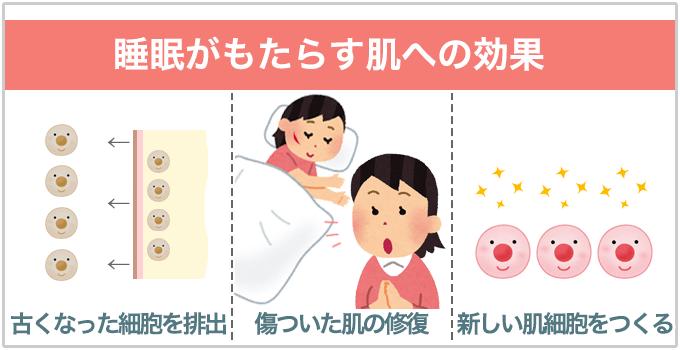 睡眠 肌効果