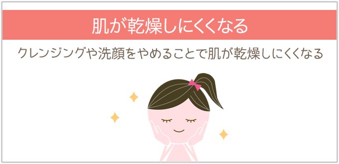 クレンジングや洗顔をやめることで肌が乾燥しなくなる
