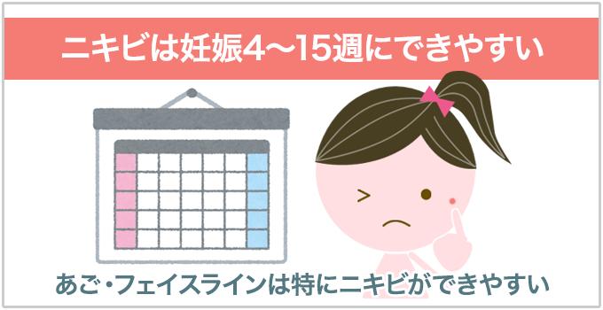 妊娠ニキビ 4~15週にできやすい