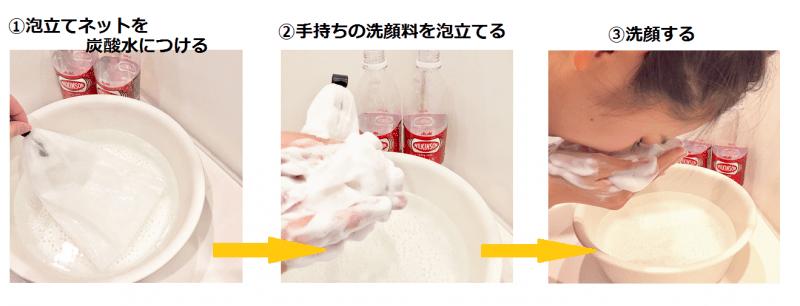 炭酸洗顔の方法(炭酸水で予洗い&すすぎ)