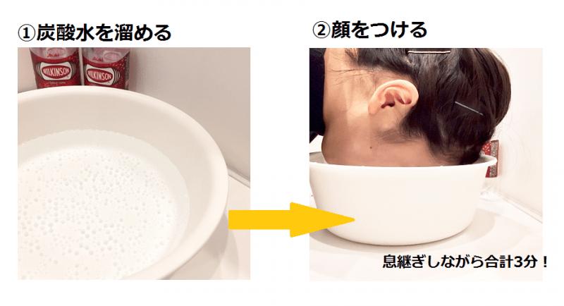 炭酸洗顔の方法(炭酸水に顔をつける)