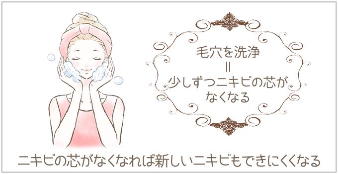 """ニキビの芯は""""正しい洗顔""""で少しずつ無くせる!"""