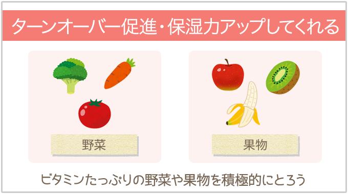 野菜や果物はターンオーバーの促進・保湿力アップ