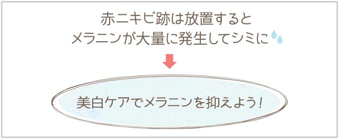 赤ニキビ跡のシミ化を防ぐなら美白ケア