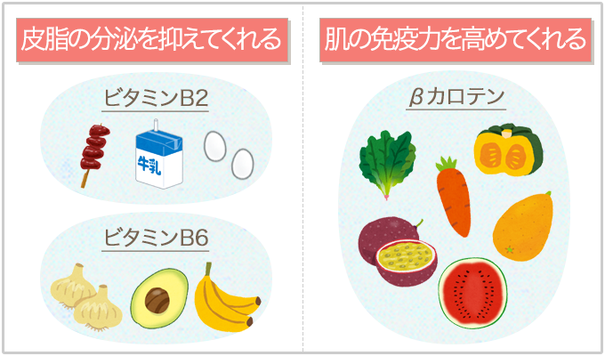 ビタミンB2・ビタミンB6・βカロテンを含む食べ物